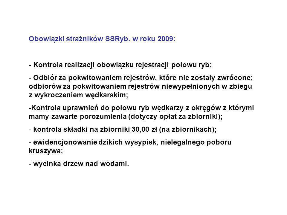 Obowiązki strażników SSRyb. w roku 2009: - Kontrola realizacji obowiązku rejestracji połowu ryb; - Odbiór za pokwitowaniem rejestrów, które nie został