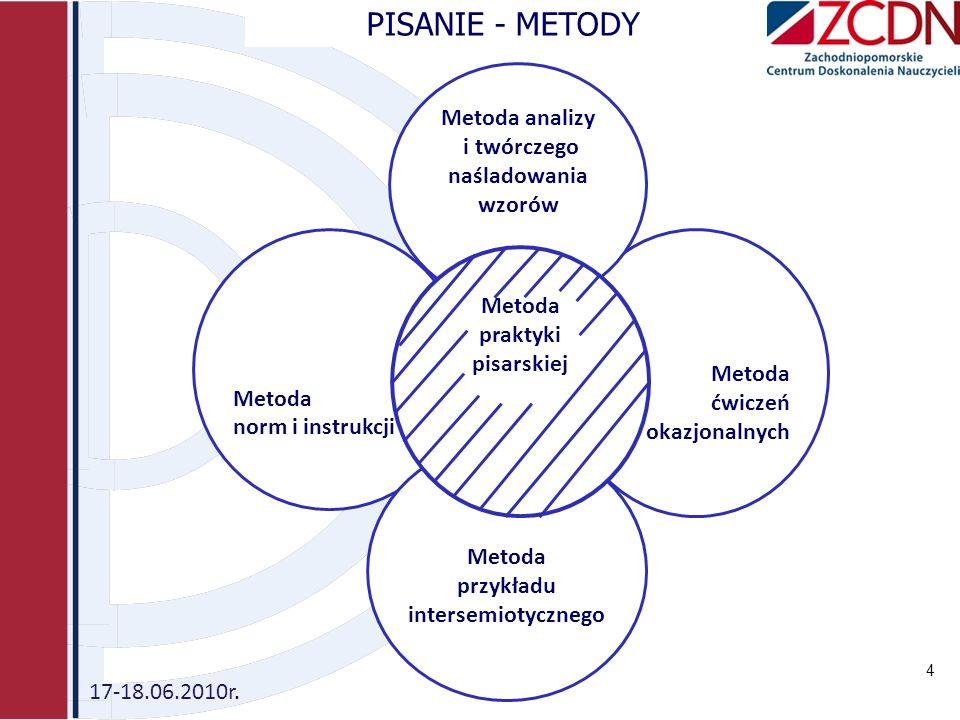 4 Metoda ćwiczeń okazjonalnych Metoda analizy i twórczego naśladowania wzorów Metoda norm i instrukcji Metoda przykładu intersemiotycznego Metoda prak