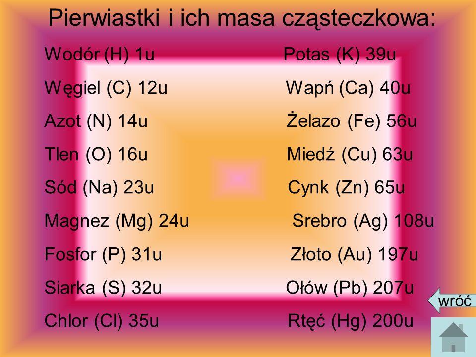 Pierwiastki i ich masa cząsteczkowa: Wodór (H) 1u Potas (K) 39u Węgiel (C) 12u Wapń (Ca) 40u Azot (N) 14u Żelazo (Fe) 56u Tlen (O) 16u Miedź (Cu) 63u