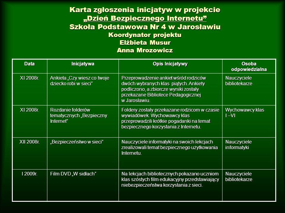 Karta zgłoszenia inicjatyw w projekcie Dzień Bezpiecznego Internetu Szkoła Podstawowa Nr 4 w Jarosławiu Koordynator projektu Elżbieta Musur Anna Mrozo
