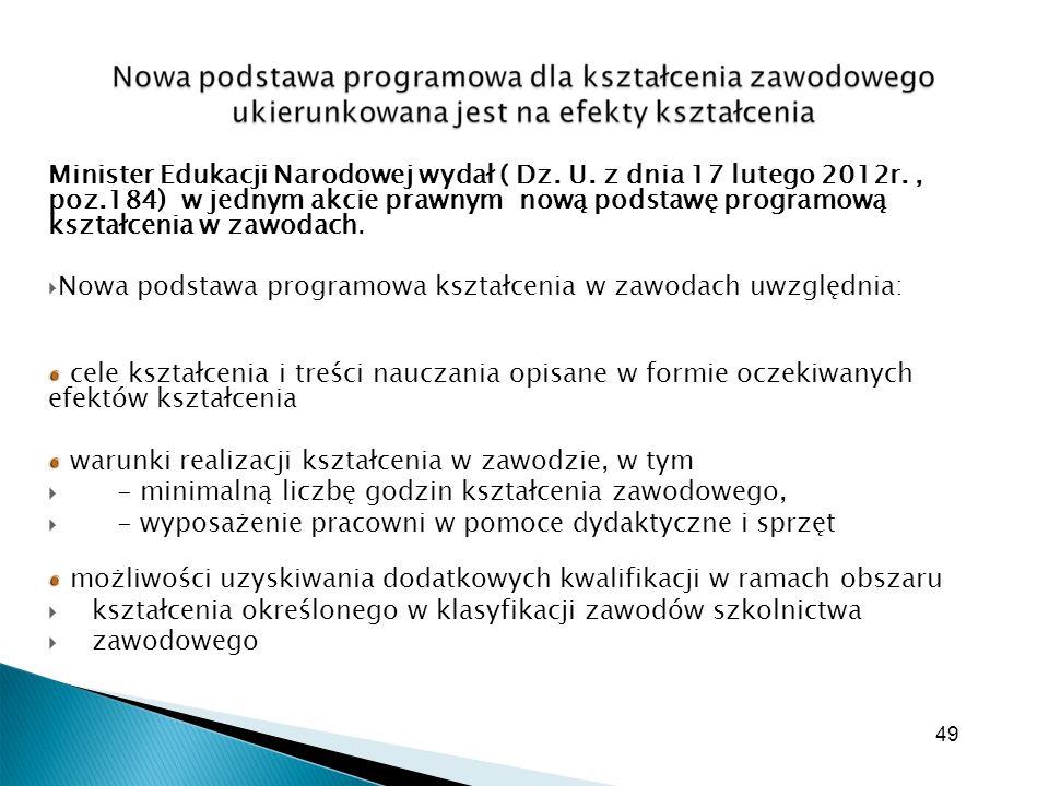 49 Minister Edukacji Narodowej wydał ( Dz. U. z dnia 17 lutego 2012r., poz.184) w jednym akcie prawnym nową podstawę programową kształcenia w zawodach