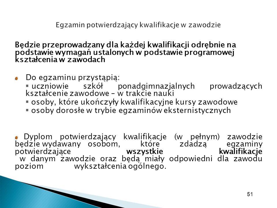 51 Będzie przeprowadzany dla każdej kwalifikacji odrębnie na podstawie wymagań ustalonych w podstawie programowej kształcenia w zawodach Do egzaminu p