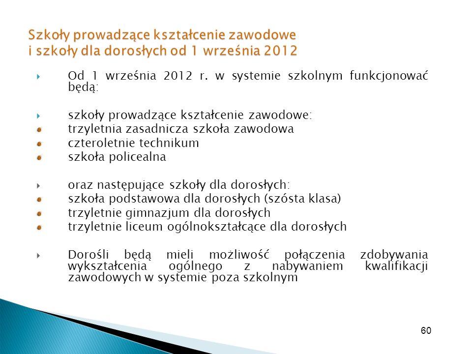 60 Od 1 września 2012 r. w systemie szkolnym funkcjonować będą: szkoły prowadzące kształcenie zawodowe: trzyletnia zasadnicza szkoła zawodowa czterole