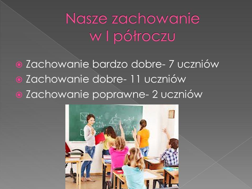 Zachowanie bardzo dobre- 7 uczniów Zachowanie dobre- 11 uczniów Zachowanie poprawne- 2 uczniów