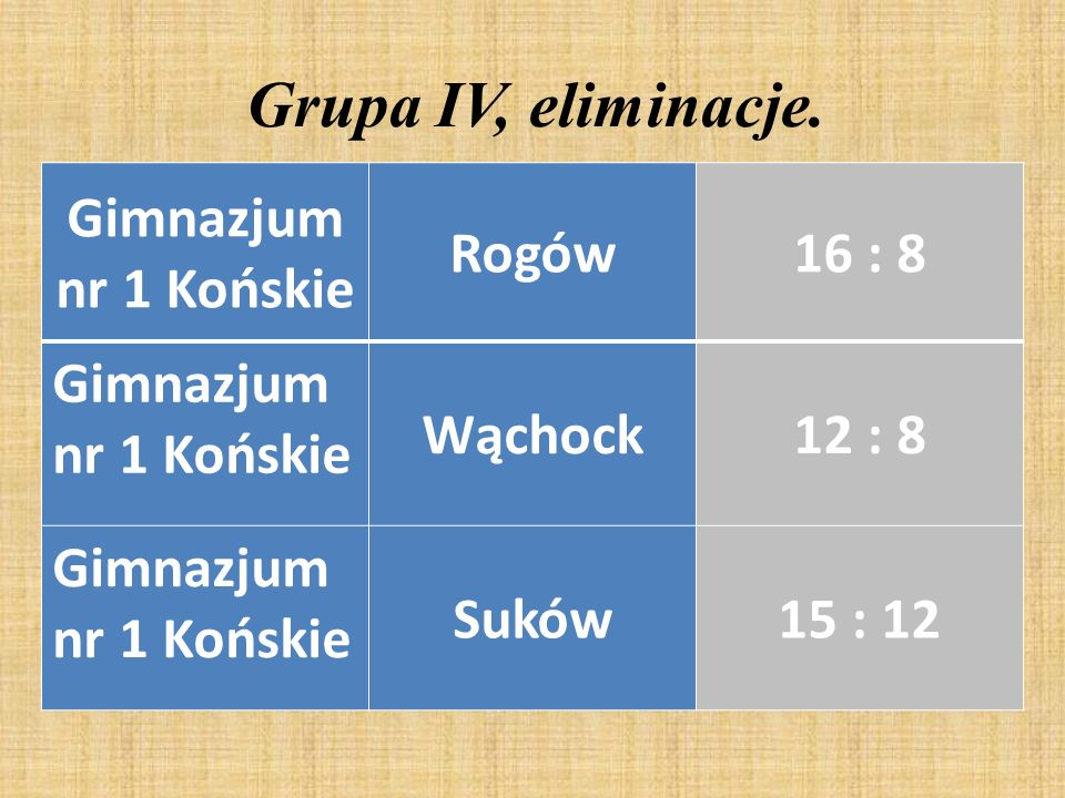 Kolejna Runda- Ćwierćfinał Wygrywając eliminacje nasza drużyna zapewniła sobie grę w ćwierćfinale, który odbył się 23 listopada we Włoszczowie.