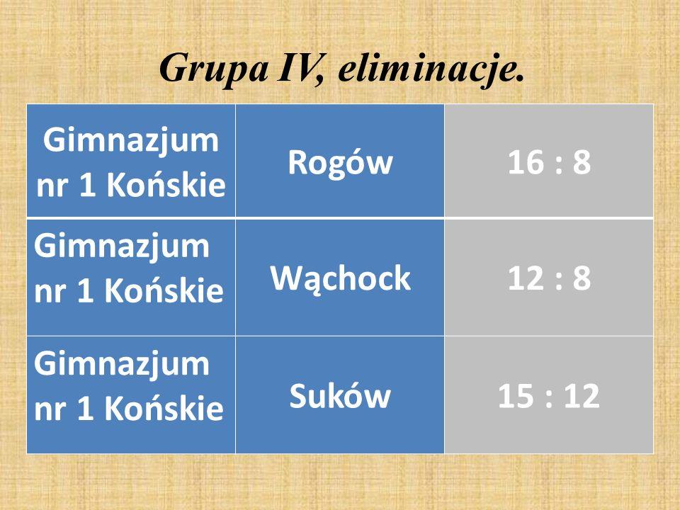 Grupa IV, eliminacje. Gimnazjum nr 1 Końskie Rogów16 : 8 Gimnazjum nr 1 Końskie Wąchock12 : 8 Gimnazjum nr 1 Końskie Suków15 : 12