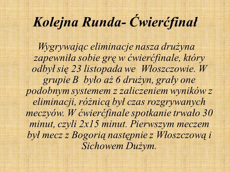Wyniki naszej drużyny w Ćwierćfinale.