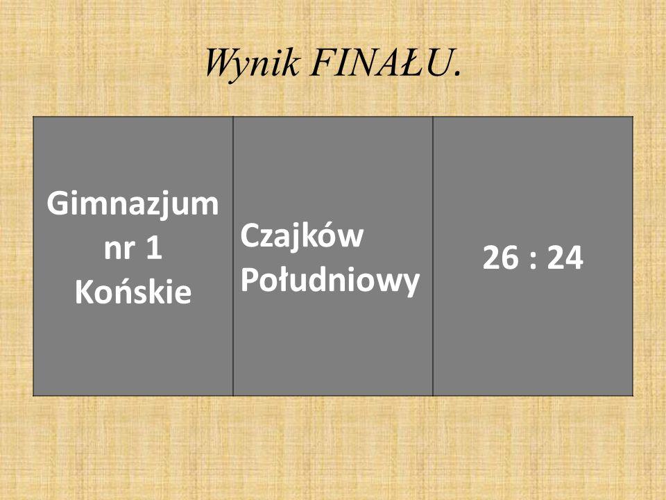 GIMNAZJUM NR 1 w KOŃSKICH Zawodnicy którzy wzięli udział w Małej Lidze.