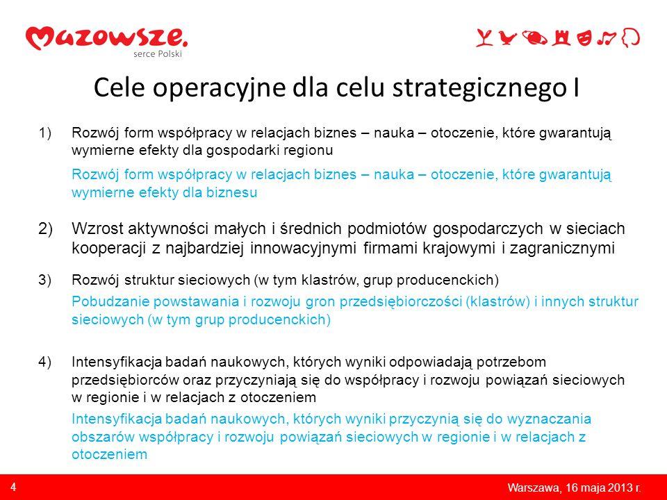 Cele operacyjne dla celu strategicznego I 1)Rozwój form współpracy w relacjach biznes – nauka – otoczenie, które gwarantują wymierne efekty dla gospod