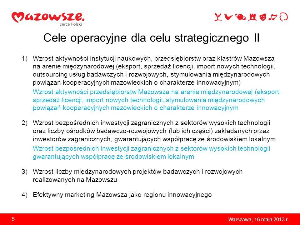 Cele operacyjne dla celu strategicznego II 1)Wzrost aktywności instytucji naukowych, przedsiębiorstw oraz klastrów Mazowsza na arenie międzynarodowej