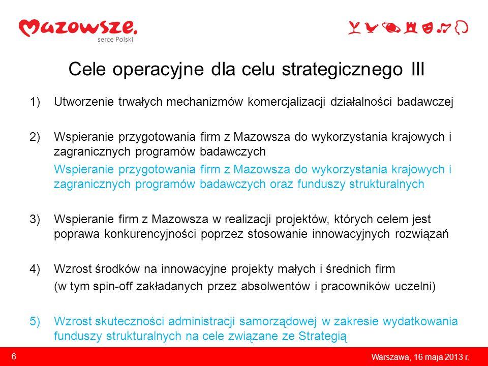 Cele operacyjne dla celu strategicznego III 1)Utworzenie trwałych mechanizmów komercjalizacji działalności badawczej 2)Wspieranie przygotowania firm z