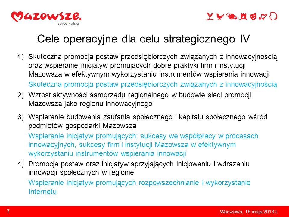 Cele operacyjne dla celu strategicznego IV 1)Skuteczna promocja postaw przedsiębiorczych związanych z innowacyjnością oraz wspieranie inicjatyw promuj