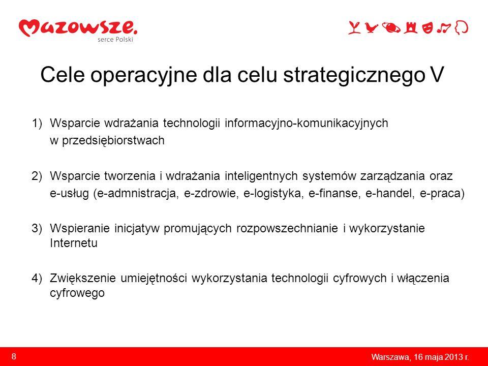 Cele operacyjne dla celu strategicznego V 1)Wsparcie wdrażania technologii informacyjno-komunikacyjnych w przedsiębiorstwach 2)Wsparcie tworzenia i wd