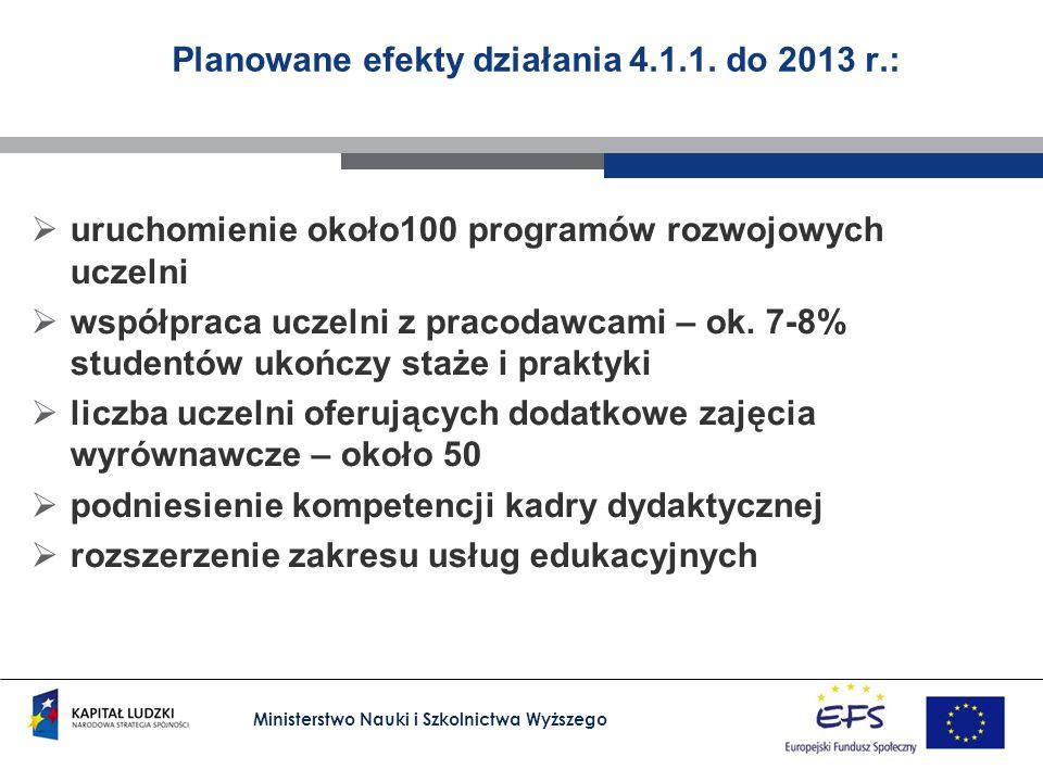 Ministerstwo Nauki i Szkolnictwa Wyższego Planowane efekty działania 4.1.1. do 2013 r.: uruchomienie około100 programów rozwojowych uczelni współpraca