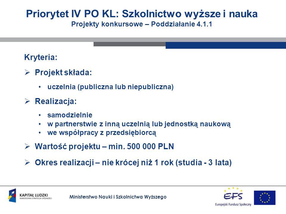 Ministerstwo Nauki i Szkolnictwa Wyższego Kryteria: Projekt składa: uczelnia (publiczna lub niepubliczna) Realizacja: samodzielnie w partnerstwie z in