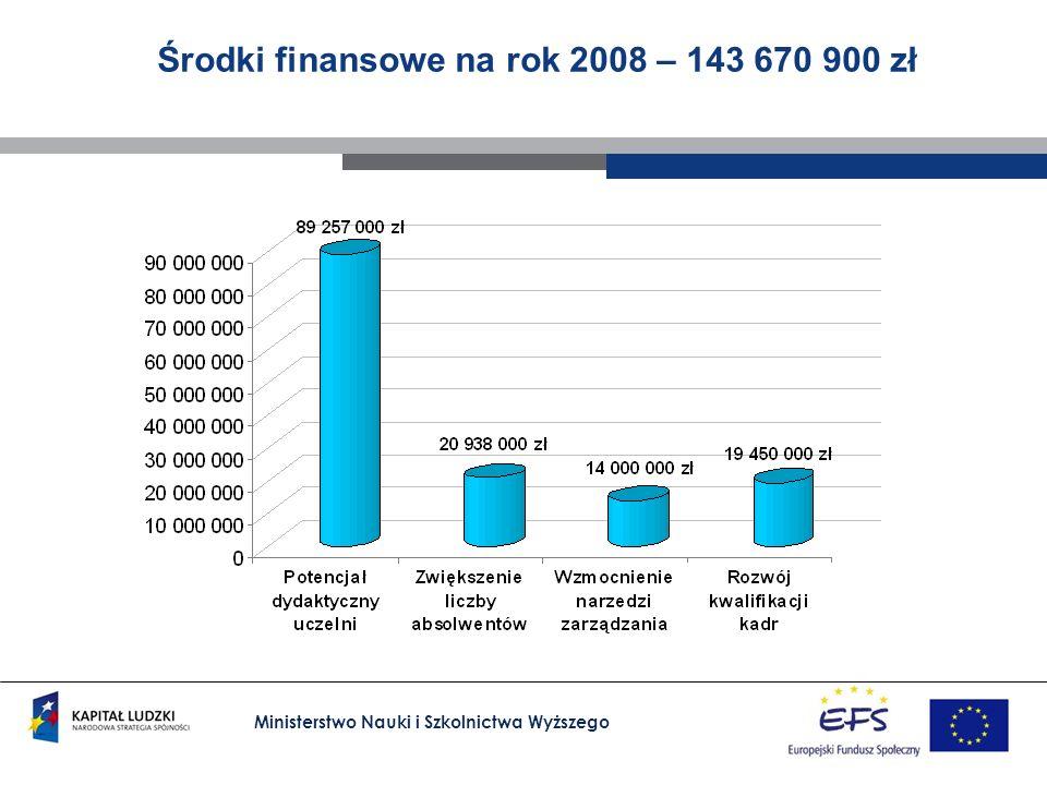 Ministerstwo Nauki i Szkolnictwa Wyższego Środki finansowe na rok 2008 – 143 670 900 zł