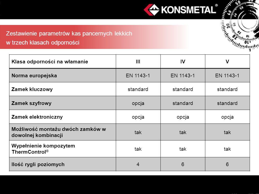 Zestawienie parametrów kas pancernych lekkich w trzech klasach odporności Klasa odporności na włamanieIIIIVV Norma europejskaEN 1143-1 Zamek kluczowys