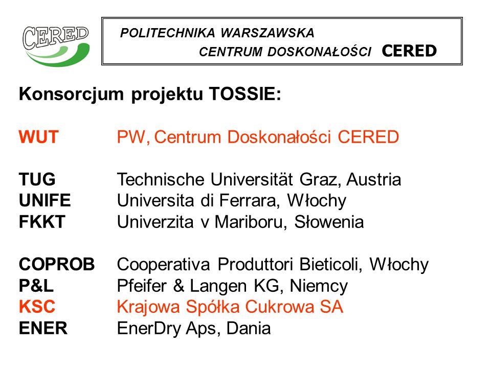 POLITECHNIKA WARSZAWSKA CENTRUM DOSKONAŁOŚCI CERED Konsorcjum projektu TOSSIE: WUT PW, Centrum Doskonałości CERED TUG Technische Universität Graz, Aus