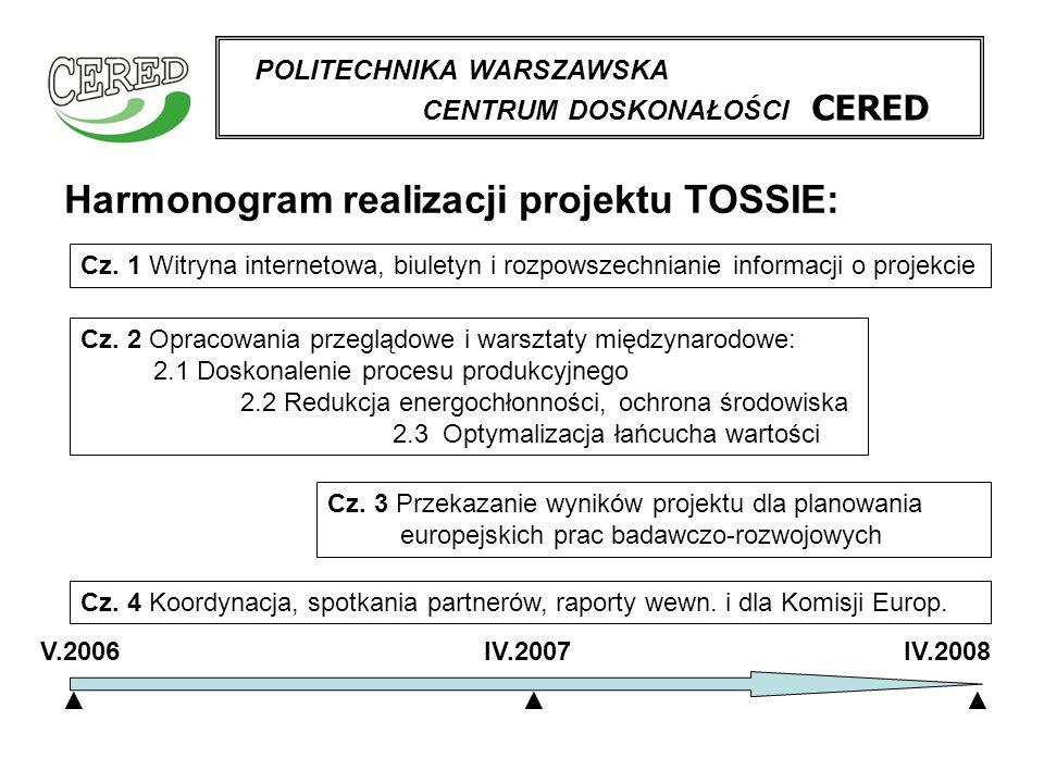 POLITECHNIKA WARSZAWSKA CENTRUM DOSKONAŁOŚCI CERED Harmonogram realizacji projektu TOSSIE: Cz. 1 Witryna internetowa, biuletyn i rozpowszechnianie inf
