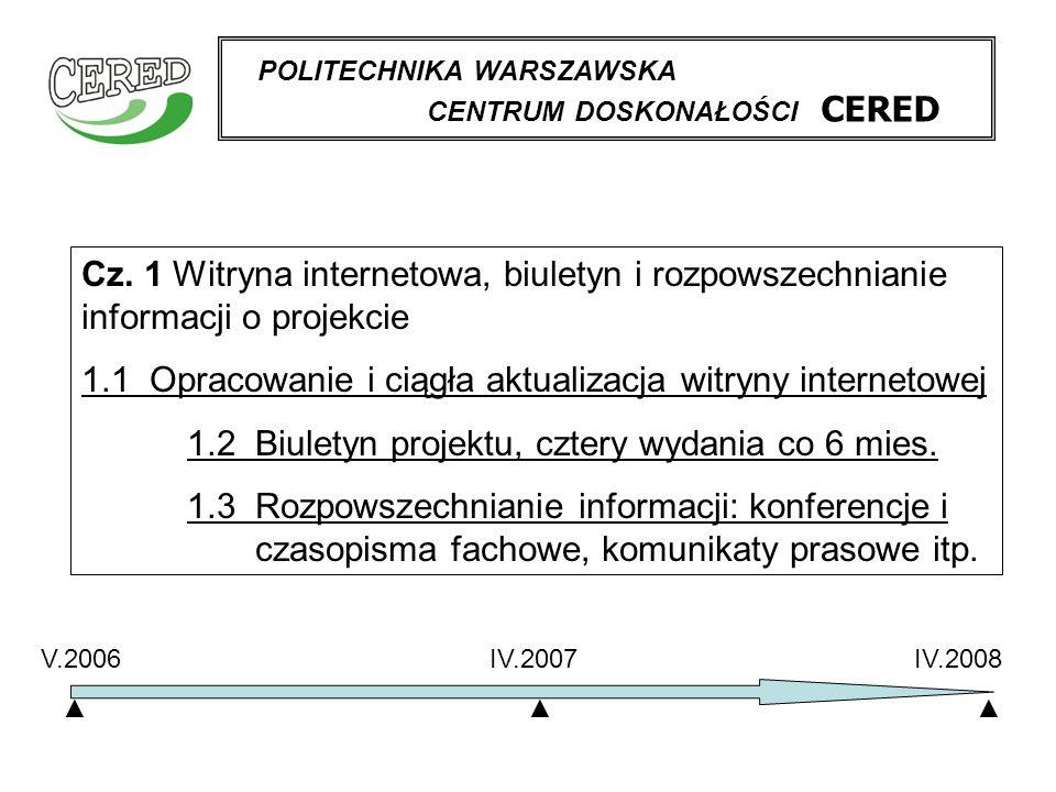 POLITECHNIKA WARSZAWSKA CENTRUM DOSKONAŁOŚCI CERED Cz. 1 Witryna internetowa, biuletyn i rozpowszechnianie informacji o projekcie 1.1 Opracowanie i ci