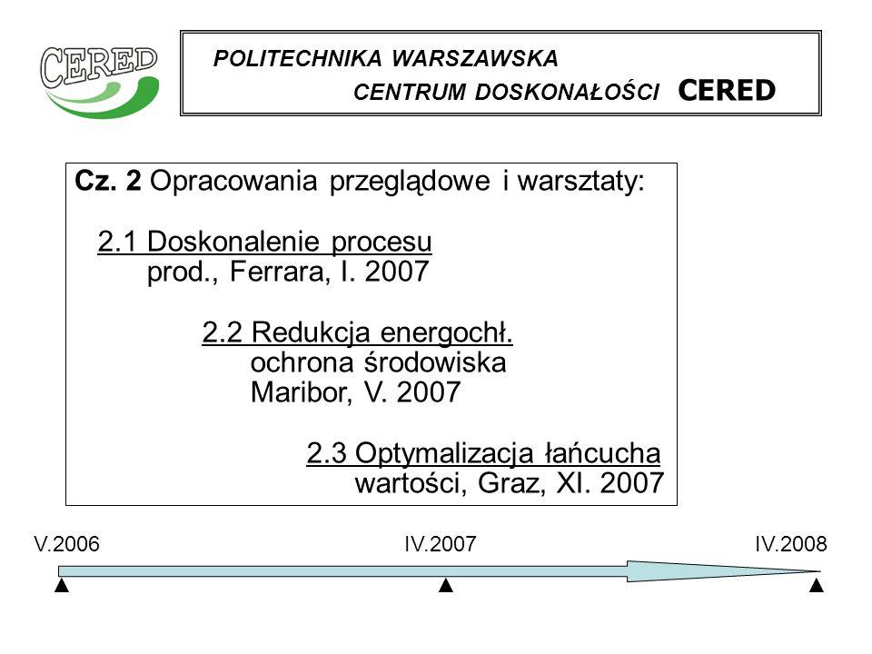POLITECHNIKA WARSZAWSKA CENTRUM DOSKONAŁOŚCI CERED Cz. 2 Opracowania przeglądowe i warsztaty: 2.1 Doskonalenie procesu prod., Ferrara, I. 2007 2.2 Red