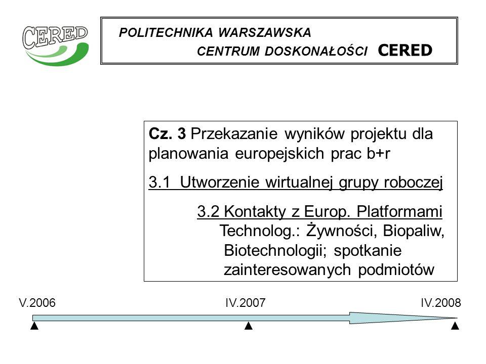 POLITECHNIKA WARSZAWSKA CENTRUM DOSKONAŁOŚCI CERED Cz. 3 Przekazanie wyników projektu dla planowania europejskich prac b+r 3.1 Utworzenie wirtualnej g