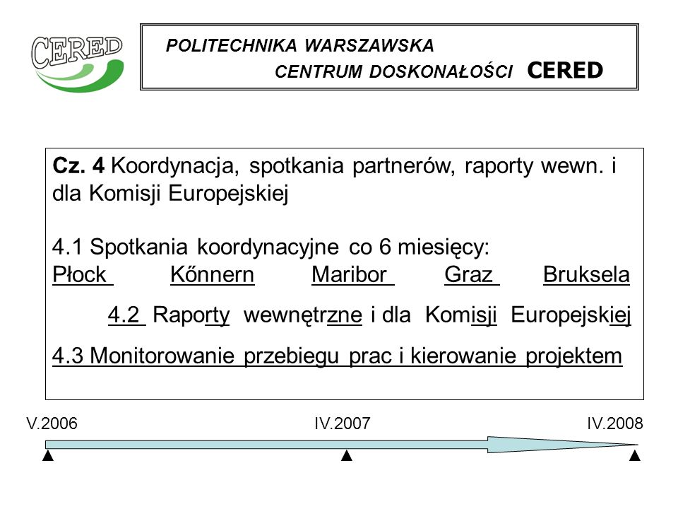 POLITECHNIKA WARSZAWSKA CENTRUM DOSKONAŁOŚCI CERED V.2006IV.2007IV.2008 Cz. 4 Koordynacja, spotkania partnerów, raporty wewn. i dla Komisji Europejski