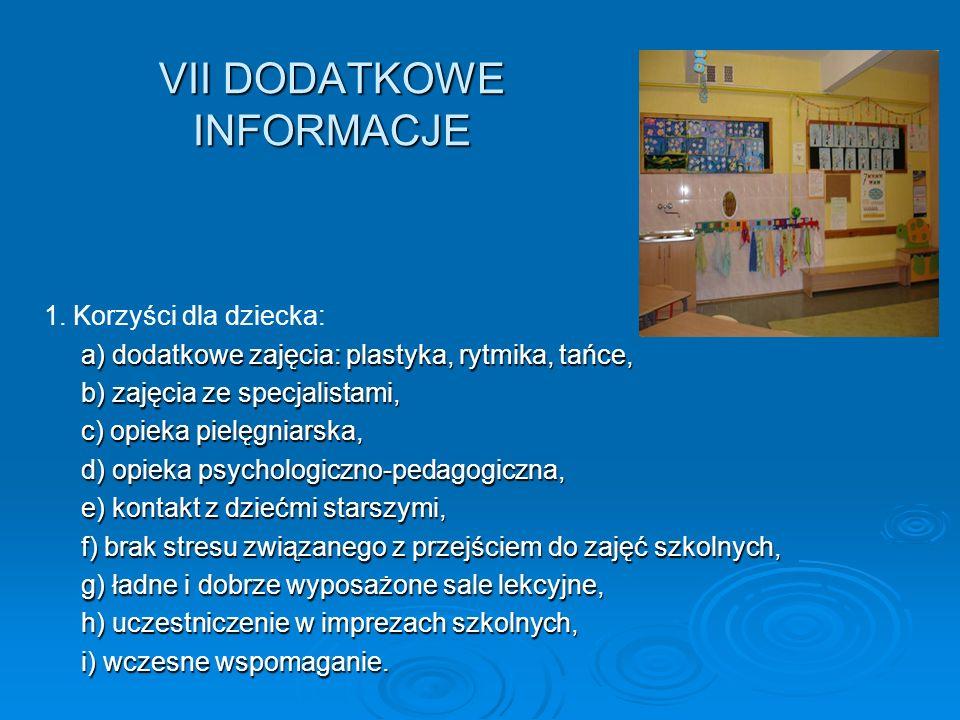 VII DODATKOWE INFORMACJE 1.