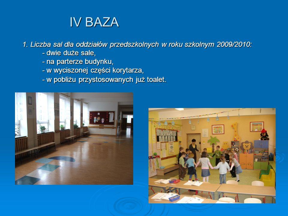 IV BAZA 1.