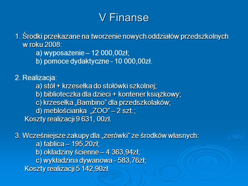 V Finanse 1.