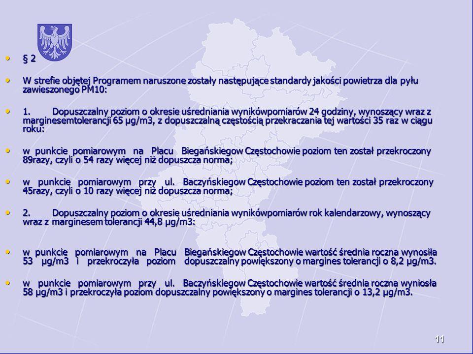 11 § 2 § 2 W strefie objętej Programem naruszone zostały następujące standardy jakości powietrza dla pyłu zawieszonego PM10: W strefie objętej Program
