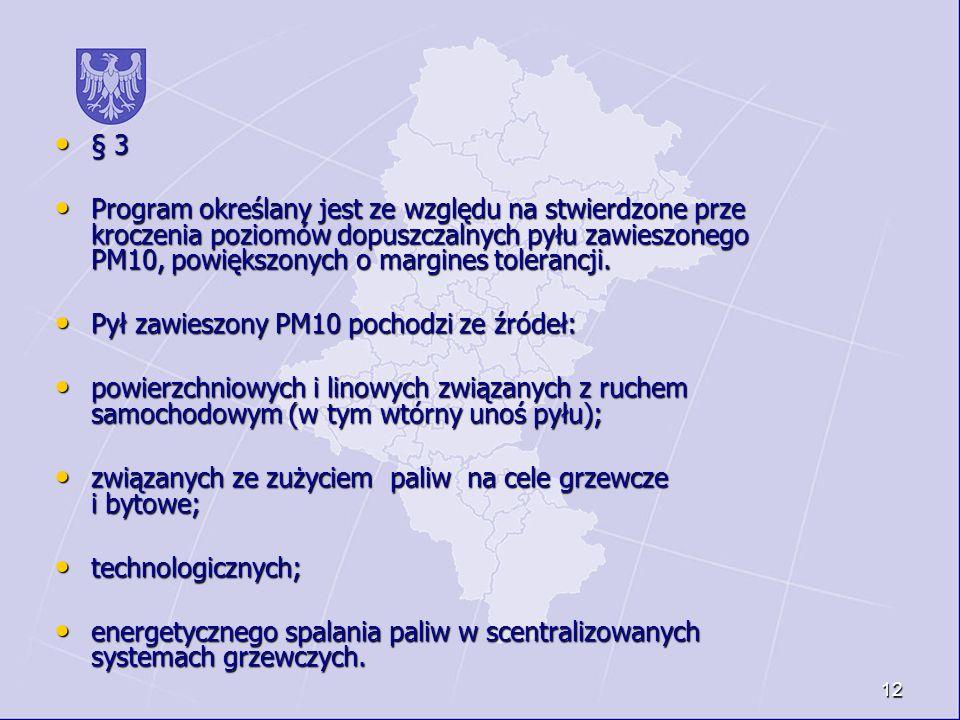 12 § 3 § 3 Program określany jest ze względu na stwierdzone prze kroczenia poziomów dopuszczalnych pyłu zawieszonego PM10, powiększonych o margines t