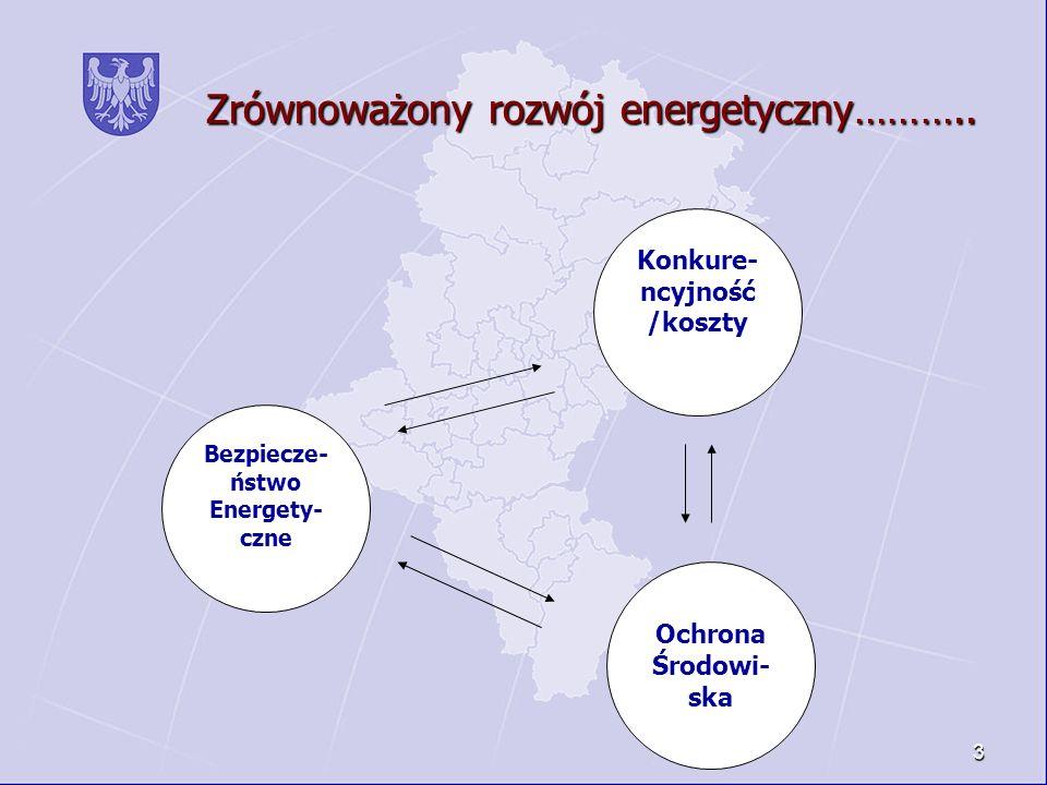 3 Zrównoważony rozwój energetyczny……….. Bezpiecze- ństwo Energety- czne Konkure- ncyjność /koszty Ochrona Środowi- ska