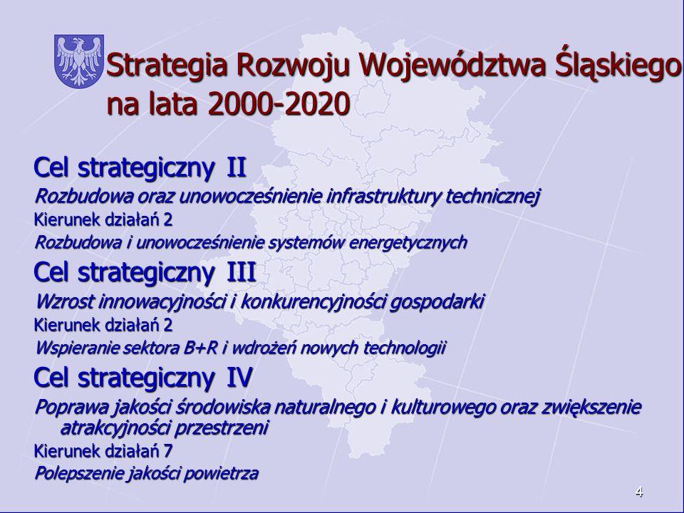 4 Strategia Rozwoju Województwa Śląskiego na lata 2000-2020 Cel strategiczny II Rozbudowa oraz unowocześnienie infrastruktury technicznej Kierunek dzi