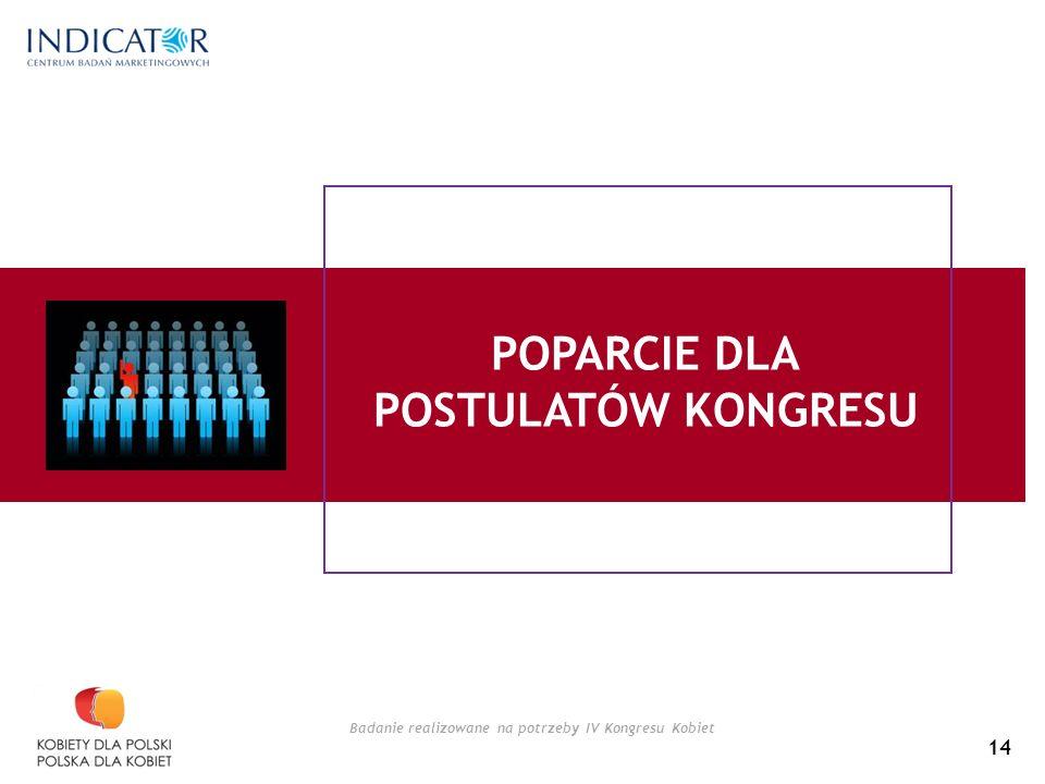Badanie realizowane na potrzeby IV Kongresu Kobiet POPARCIE DLA POSTULATÓW KONGRESU 14