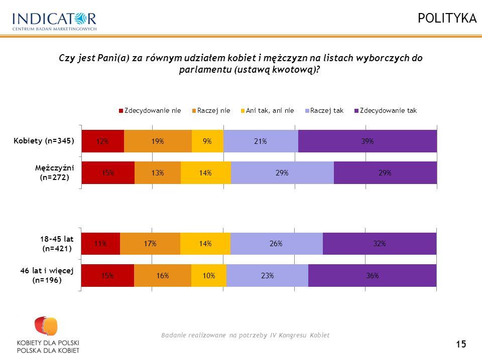 Badanie realizowane na potrzeby IV Kongresu Kobiet POLITYKA 15 Czy jest Pani(a) za równym udziałem kobiet i mężczyzn na listach wyborczych do parlamentu (ustawą kwotową)