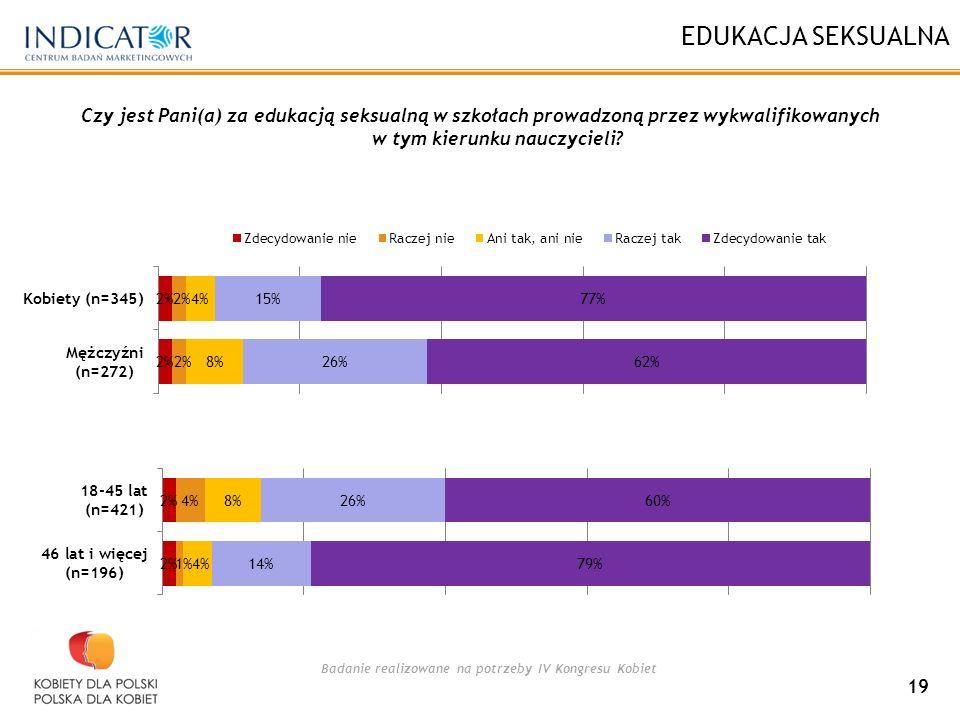 Badanie realizowane na potrzeby IV Kongresu Kobiet EDUKACJA SEKSUALNA 19 Czy jest Pani(a) za edukacją seksualną w szkołach prowadzoną przez wykwalifikowanych w tym kierunku nauczycieli