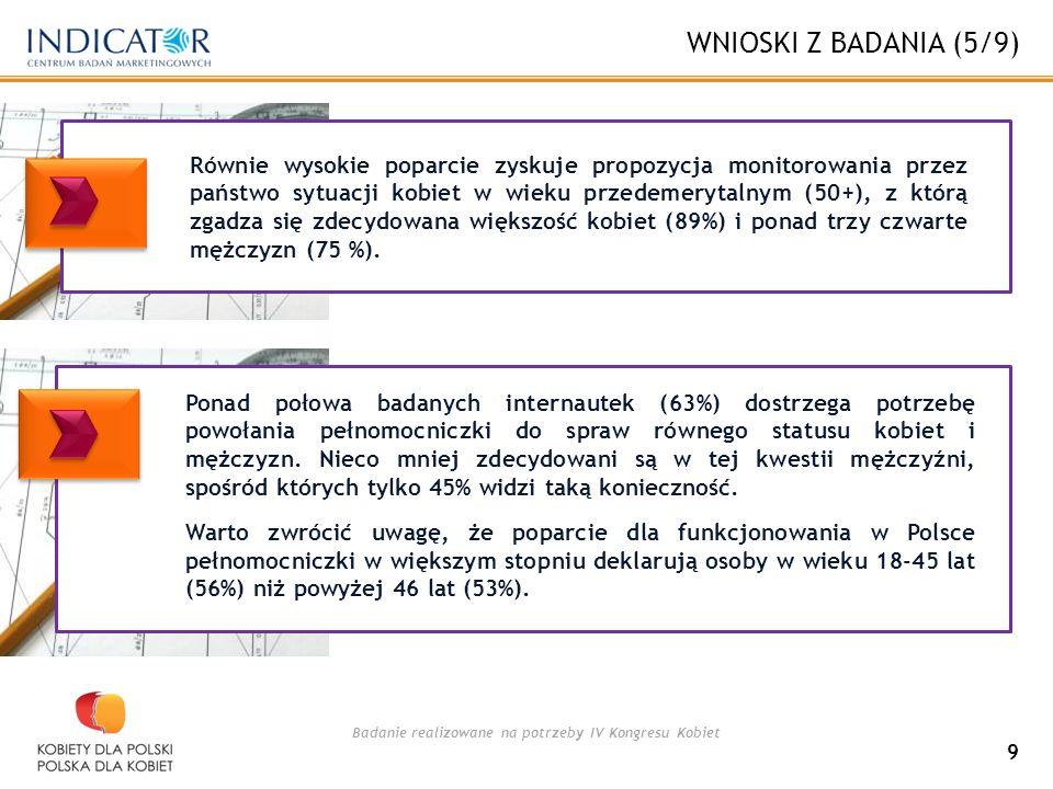 Badanie realizowane na potrzeby IV Kongresu Kobiet WNIOSKI Z BADANIA (5/9) 9 Ponad połowa badanych internautek (63%) dostrzega potrzebę powołania pełnomocniczki do spraw równego statusu kobiet i mężczyzn.