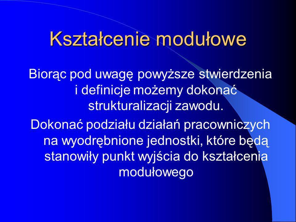 Kształcenie modułowe Biorąc pod uwagę powyższe stwierdzenia i definicje możemy dokonać strukturalizacji zawodu.