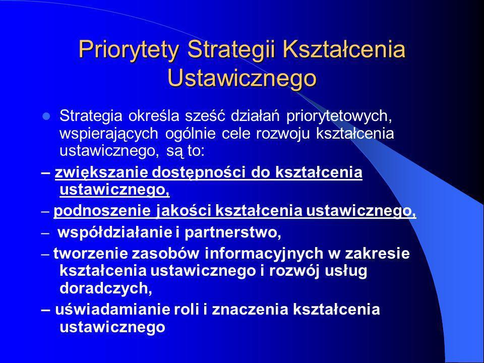 Priorytety Strategii Kształcenia Ustawicznego Strategia określa sześć działań priorytetowych, wspierających ogólnie cele rozwoju kształcenia ustawicznego, są to: – zwiększanie dostępności do kształcenia ustawicznego, – podnoszenie jakości kształcenia ustawicznego, – współdziałanie i partnerstwo, – tworzenie zasobów informacyjnych w zakresie kształcenia ustawicznego i rozwój usług doradczych, – uświadamianie roli i znaczenia kształcenia ustawicznego