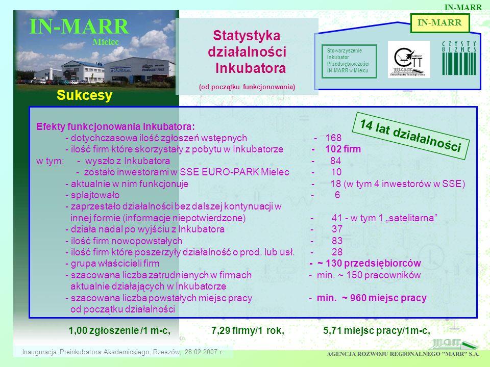 IN-MARR Mielec IN-MARR Stowarzyszenie Inkubator Przedsiębiorczości IN-MARR w Mielcu Efekty funkcjonowania Inkubatora: - dotychczasowa ilość zgłoszeń w