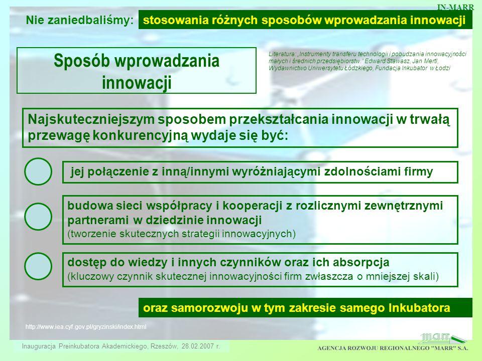 http://www.iea.cyf.gov.pl/gryzinski/index.html Sposób wprowadzania innowacji Najskuteczniejszym sposobem przekształcania innowacji w trwałą przewagę k