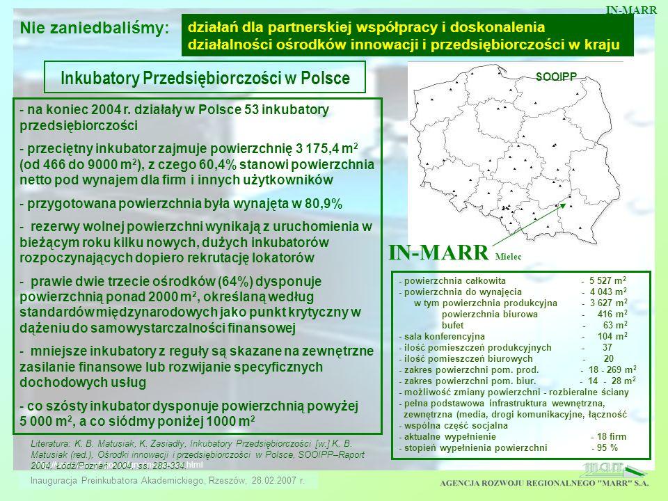 http://www.iea.cyf.gov.pl/gryzinski/index.html Inkubatory Przedsiębiorczości w Polsce - na koniec 2004 r. działały w Polsce 53 inkubatory przedsiębior