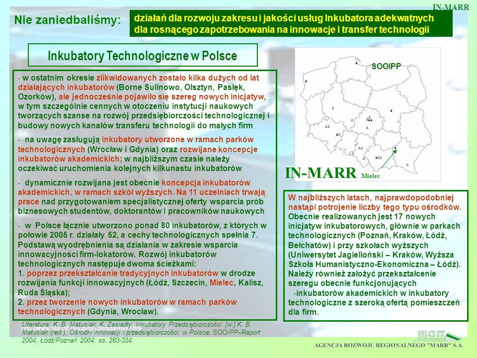 http://www.iea.cyf.gov.pl/gryzinski/index.html - w ostatnim okresie zlikwidowanych zostało kilka dużych od lat działających inkubatorów (Borne Sulinow