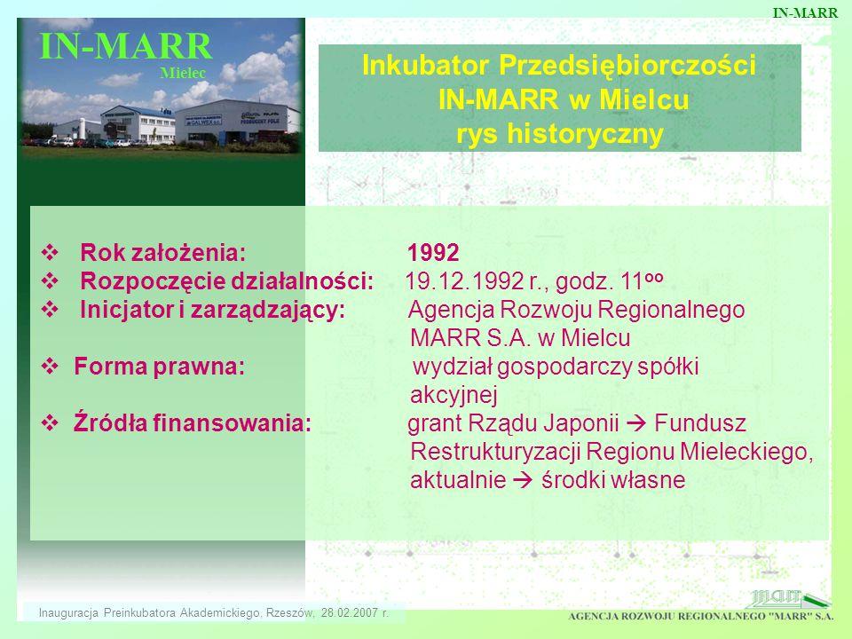 Mielec Inkubator Przedsiębiorczości IN-MARR w Mielcu rys historyczny Rok założenia: 1992 Rozpoczęcie działalności: 19.12.1992 r., godz. 11 oo Inicjato