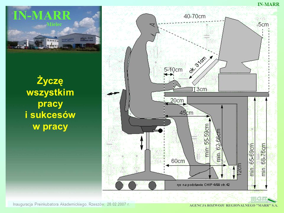Mielec Życzę wszystkim pracy i sukcesów w pracy IN-MARR Inauguracja Preinkubatora Akademickiego, Rzeszów, 28.02.2007 r.