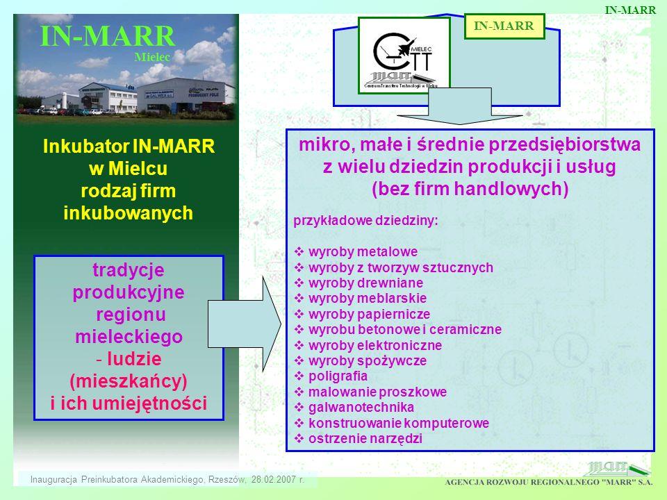 IN-MARR Mielec Inkubator IN-MARR w Mielcu rodzaj firm inkubowanych IN-MARR mikro, małe i średnie przedsiębiorstwa z wielu dziedzin produkcji i usług (