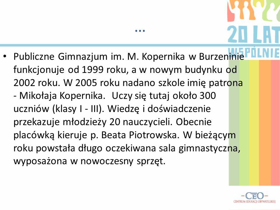 … Publiczne Gimnazjum im.M.