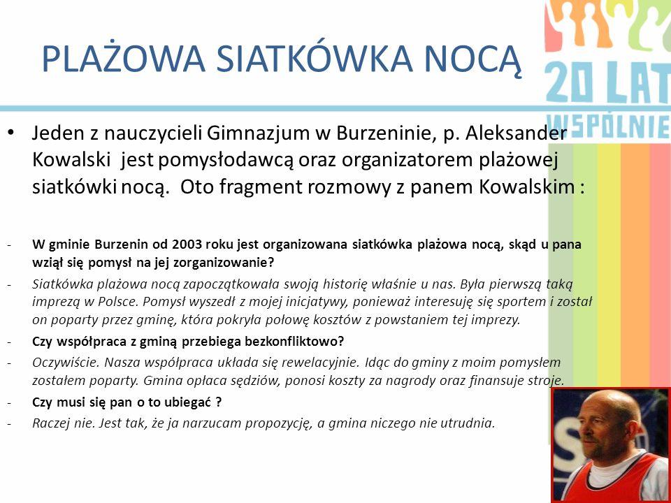 … Publiczne Gimnazjum im. M. Kopernika w Burzeninie funkcjonuje od 1999 roku, a w nowym budynku od 2002 roku. W 2005 roku nadano szkole imię patrona -