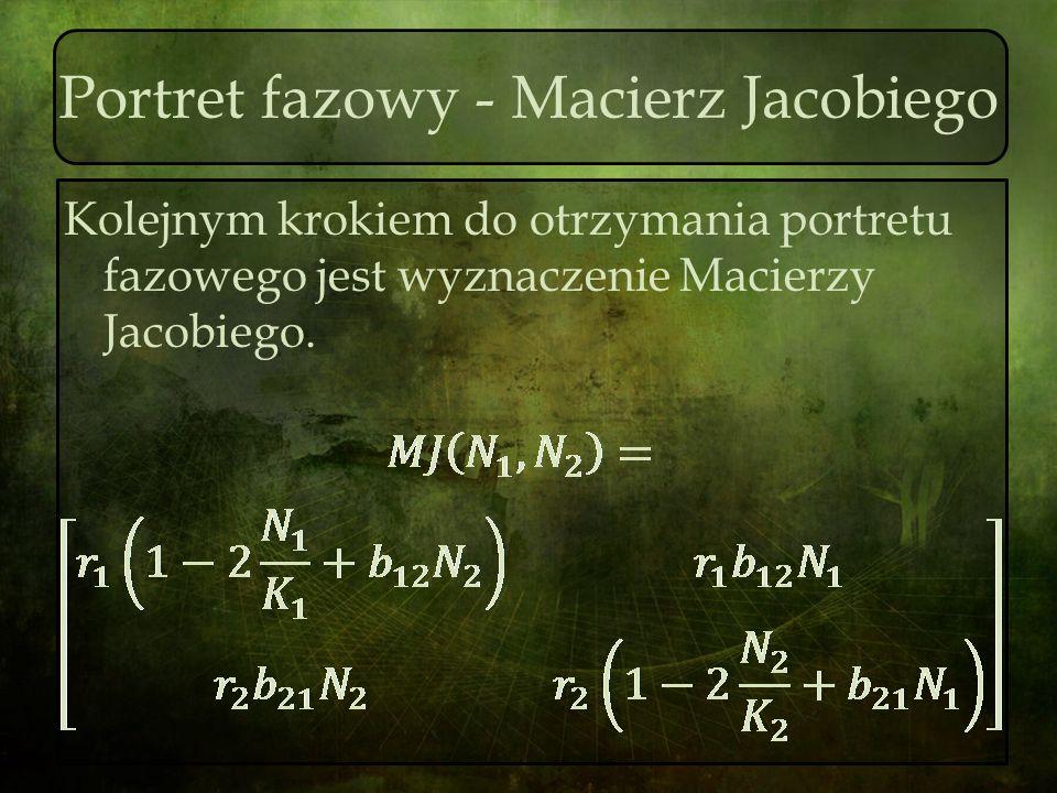Portret fazowy - Macierz Jacobiego Kolejnym krokiem do otrzymania portretu fazowego jest wyznaczenie Macierzy Jacobiego.
